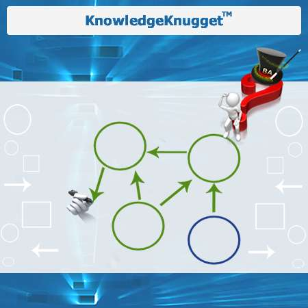 Kk How To Draw A Dataflow Diagram Dfd For Business Analysis